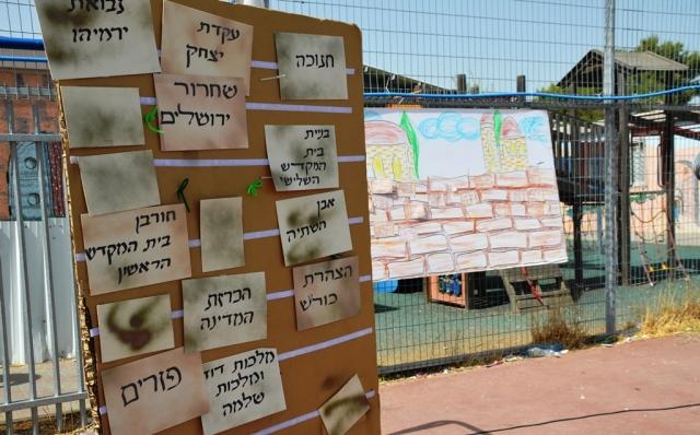 Yom Yerushalyim history of Jerusalem Mekor Chaim